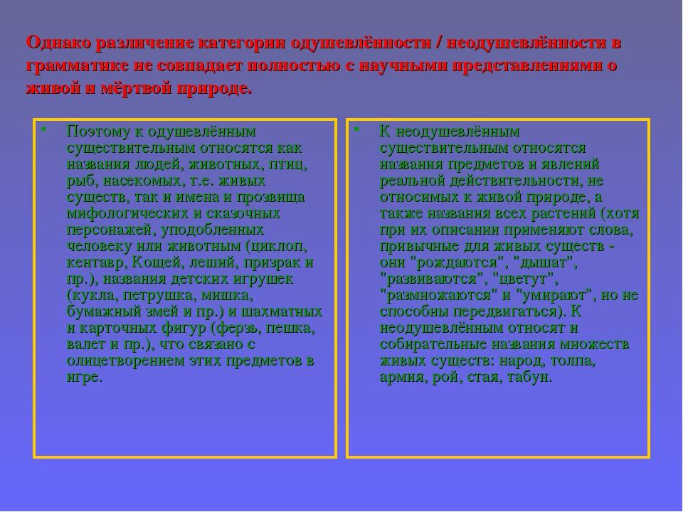 Однако различение категории одушевлённости / неодушевлённости в грамматике не...