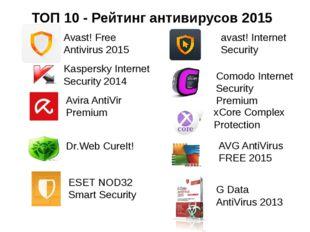 Avast! Free Antivirus 2015 Kaspersky Internet Security 2014 Avira AntiVir Pr
