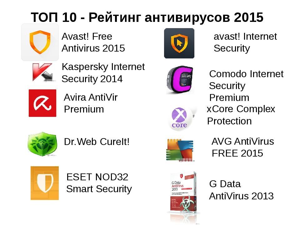 Avast! Free Antivirus 2015 Kaspersky Internet Security 2014 Avira AntiVir Pr...
