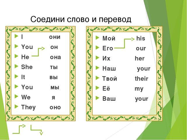I они You он He она She ты It вы You мы We я They оно Мой his Его our Их her...