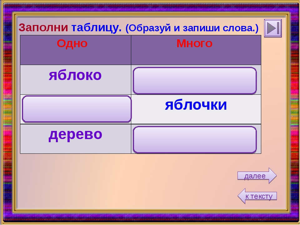 Заполни таблицу. (Образуй и запиши слова.) к тексту далее Одно Много яблоко...