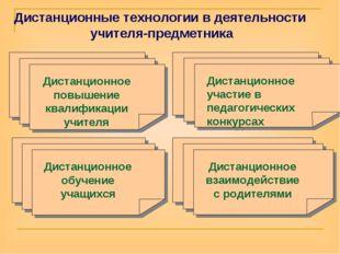 Дистанционное повышение квалификации учителя Дистанционное участие в педагоги