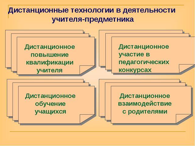 Дистанционное повышение квалификации учителя Дистанционное участие в педагоги...