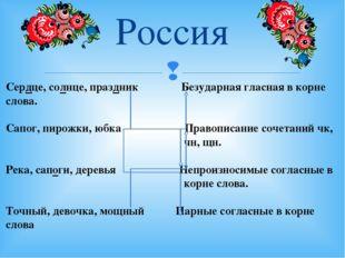 Россия Сердце, солнце, праздник Безударная гласная в корне слова. Сапог, пиро