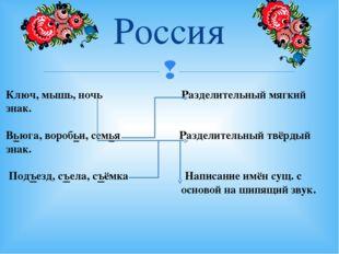 Россия Ключ, мышь, ночь Разделительный мягкий знак. Вьюга, воробьи, семья Раз