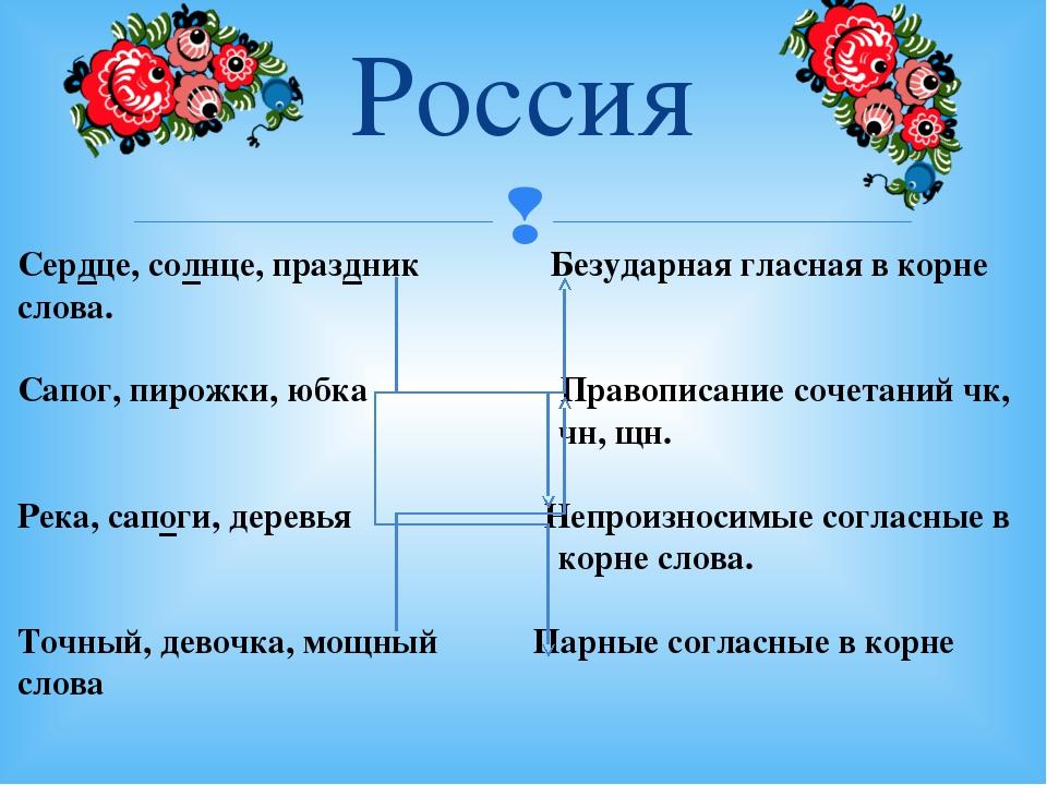 Россия Сердце, солнце, праздник Безударная гласная в корне слова. Сапог, пиро...