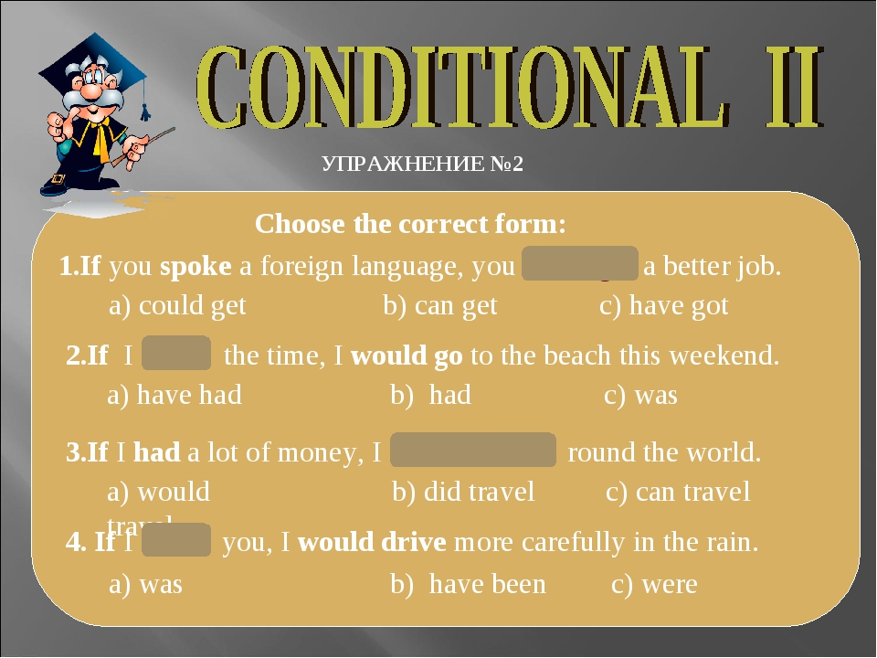 Choose the correct form: УПРАЖНЕНИЕ №2 1.If you spoke a foreign language, you...