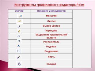 Инструменты графического редактора Paint ЗначокНазвание инструментов Масшт