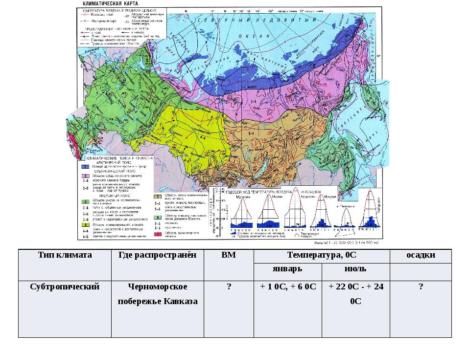 Тип климата Где распространён ВМ Температура,0С осадки январь июль Субтропиче...