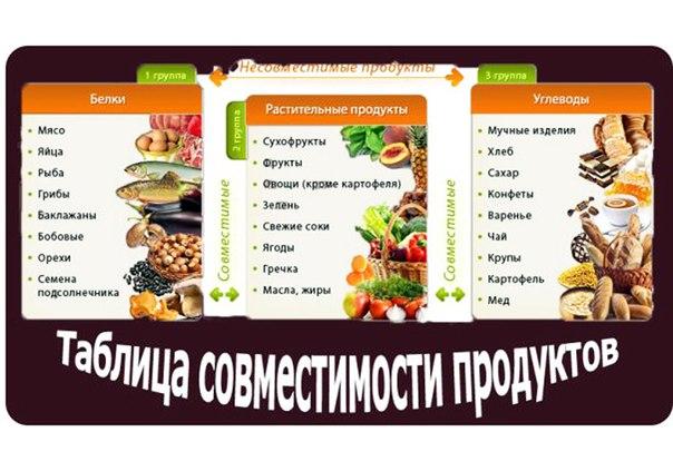 Быстрая грибная диета
