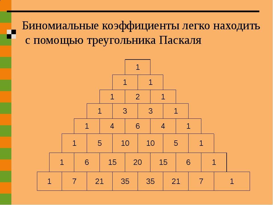 Биномиальные коэффициенты легко находить с помощью треугольника Паскаля 1 1...