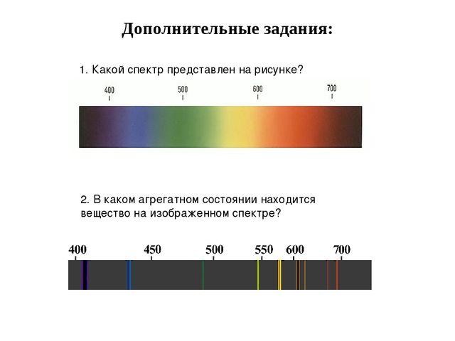 Дополнительные задания: 1. Какой спектр представлен на рисунке? 2. В каком аг...