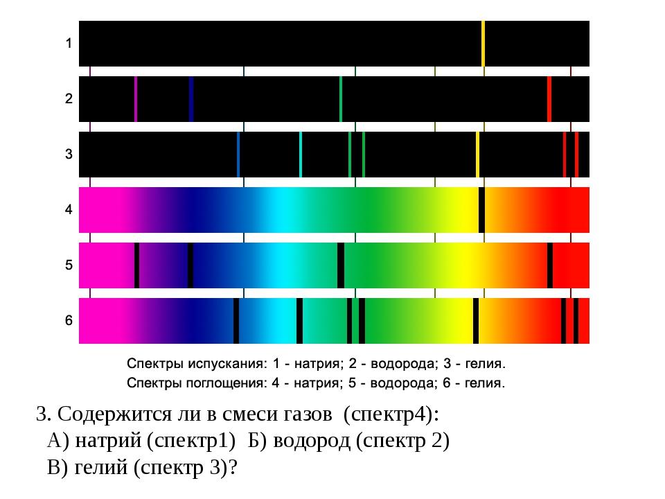 3. Содержится ли в смеси газов (спектр4): А) натрий (спектр1) Б) водород (спе...