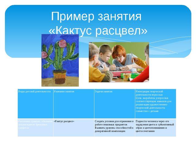 Пример занятия «Кактус расцвел» Виды детской деятельности Название занятия За...