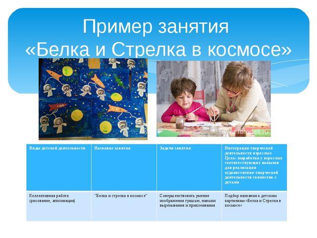 Пример занятия «Белка и Стрелка в космосе» Виды детской деятельности Название...