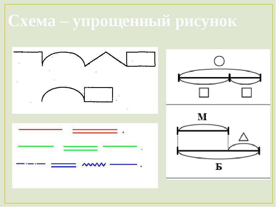 Схема – упрощенный рисунок