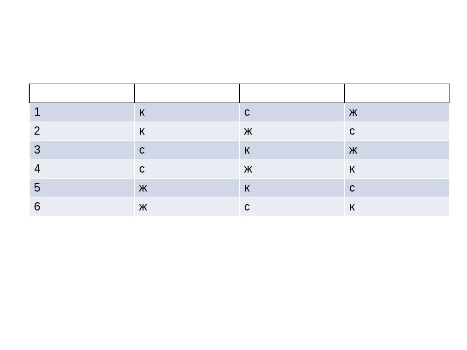 Вариант Красный круг Синий круг Желтый круг 1 к с ж 2 к ж с 3 с к ж 4 с ж к 5...
