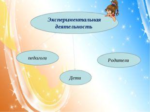 Экспериментальная деятельность педагоги Дети Родители