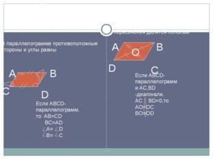 СВОЙСТВА ПАРАЛЛЕЛОГРАММА В параллелограмме противоположные стороны и углы ра