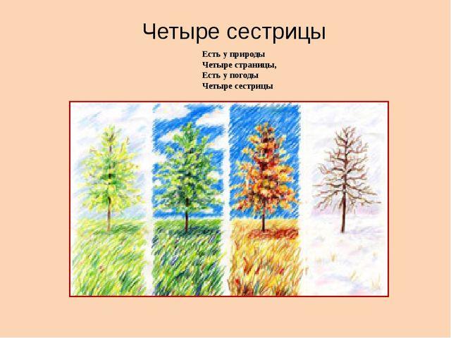 Четыре сестрицы Есть у природы Четыре страницы, Есть у погоды Четыре сестрицы