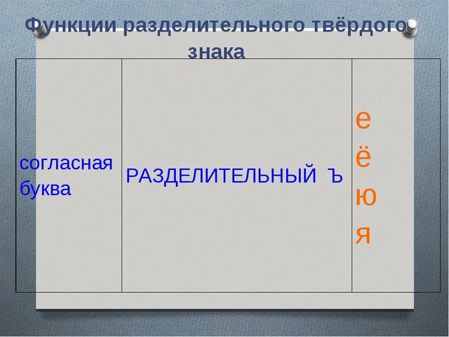 Функции разделительного твёрдого знака согласная букваРАЗДЕЛИТЕЛЬНЫЙ Ъе ё...