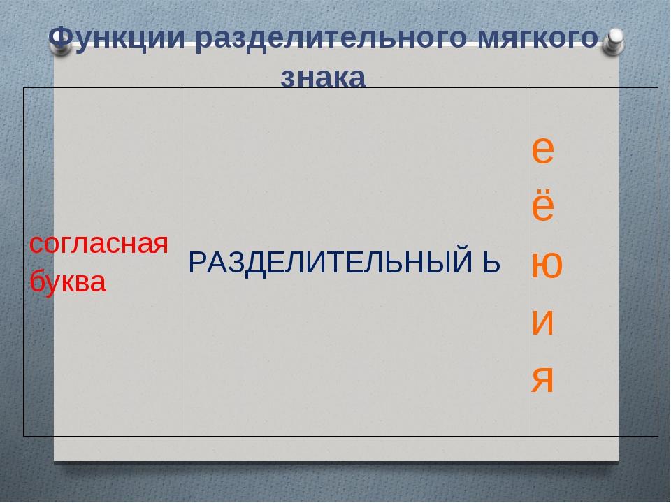 Функции разделительного мягкого знака согласная букваРАЗДЕЛИТЕЛЬНЫЙ Ье ё ю...