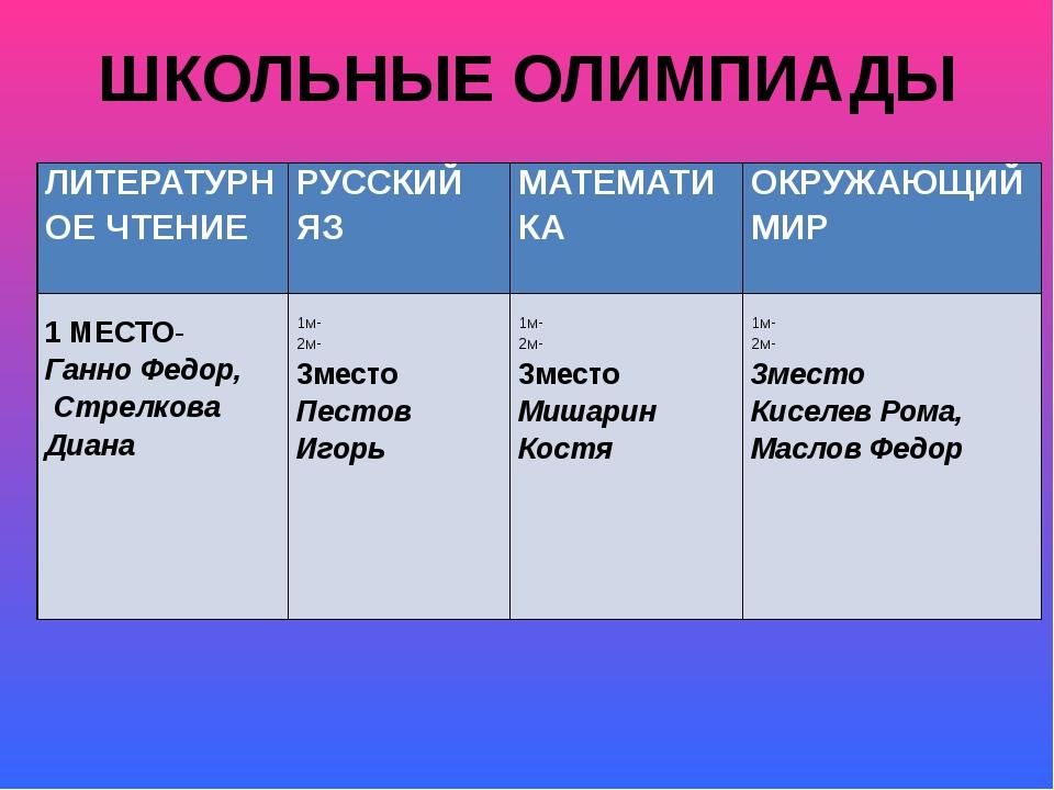 ШКОЛЬНЫЕ ОЛИМПИАДЫ ЛИТЕРАТУРНОЕ ЧТЕНИЕ РУССКИЙ ЯЗ МАТЕМАТИКА ОКРУЖАЮЩИЙ МИР ...