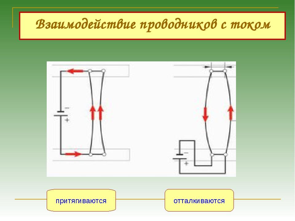 Взаимодействие проводников с током притягиваются отталкиваются