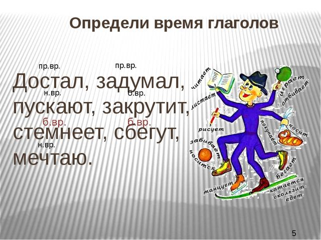 Определи время глаголов Достал, задумал, пускают, закрутит, стемнеет, сбегут,...