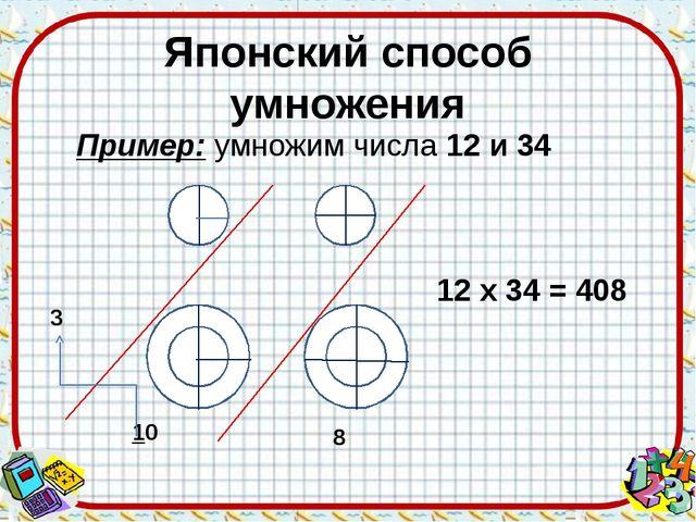 Японский способ умножения Пример: умножим числа 12 и 34 3 10 8 12 х 34 = 408