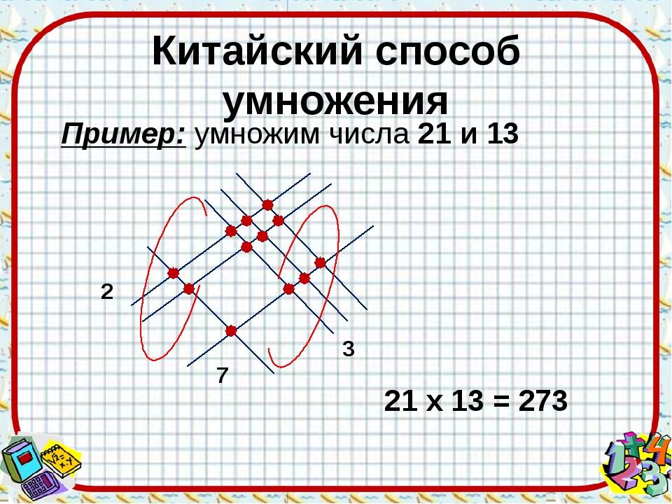 Китайский способ умножения Пример: умножим числа 21 и 13 2 7 3 21 х 13 = 273
