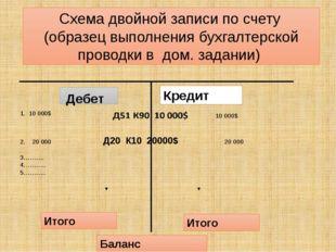 Итого Схема двойной записи по счету (образец выполнения бухгалтерской провод