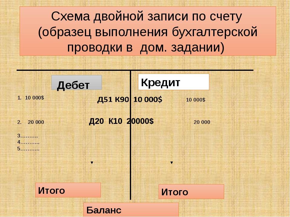 Итого Схема двойной записи по счету (образец выполнения бухгалтерской провод...