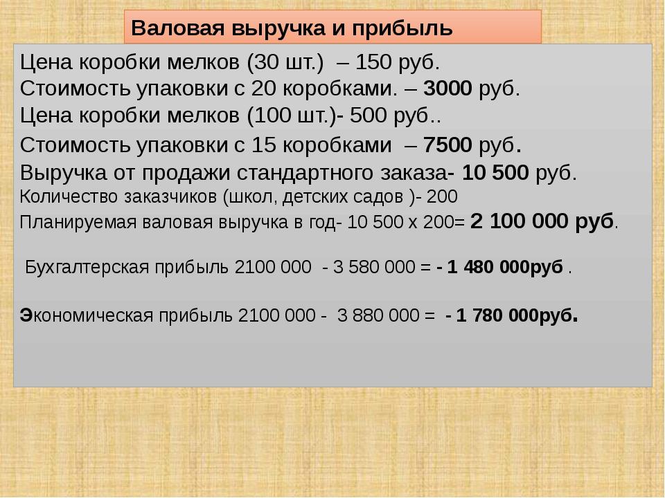 Валовая выручка и прибыль Цена коробки мелков (30 шт.) – 150 руб. Стоимость у...