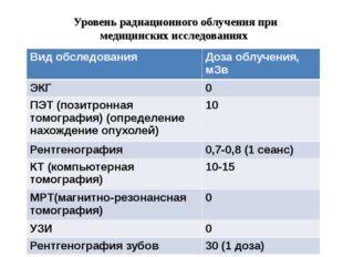 Уровень радиационного облучения при медицинских исследованиях Вид обследовани