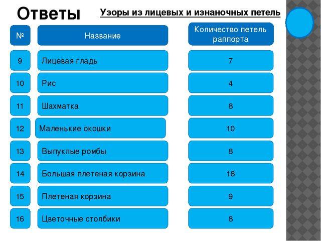 Ответы Узоры из лицевых и изнаночных петель № Название Количество петель рапп...