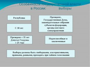 Особенности государственной власти в России: выборы Форма правления Республи