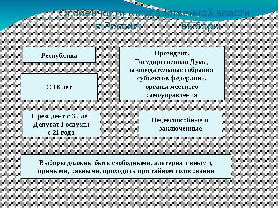 Особенности государственной власти в России: выборы Форма правления Республи...