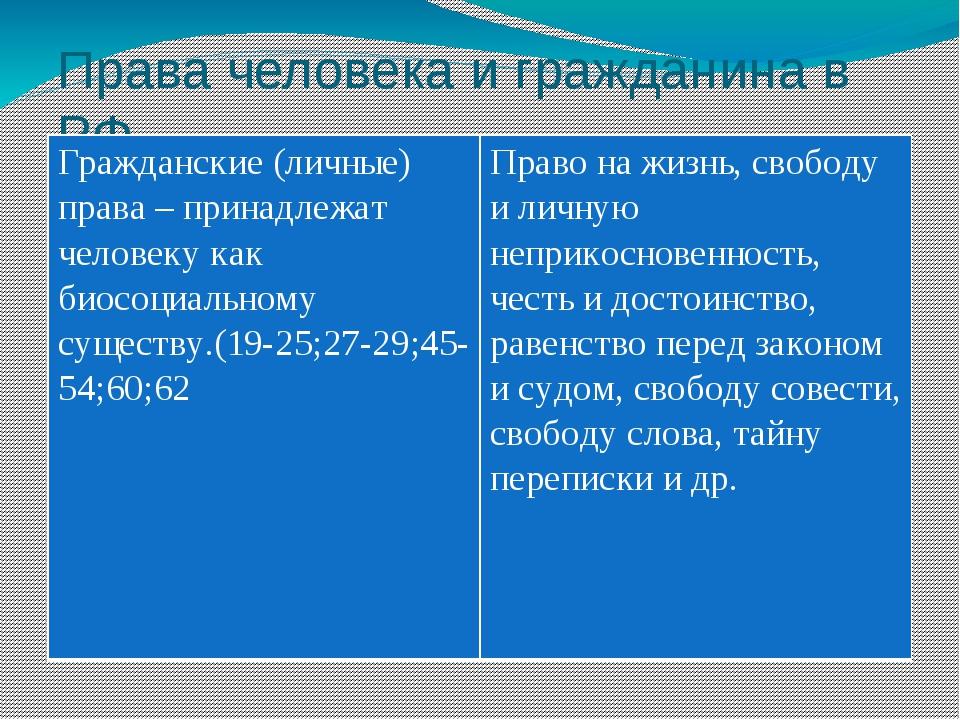 Права человека и гражданина в РФ Гражданские (личные) права – принадлежат чел...