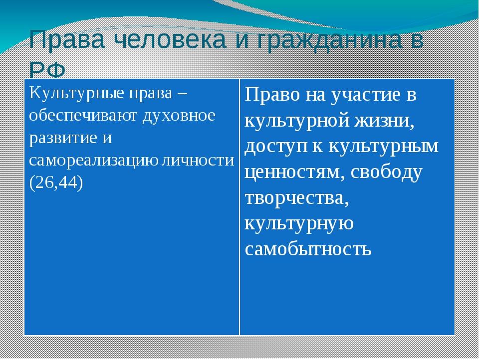 Права человека и гражданина в РФ Культурные права – обеспечивают духовное раз...