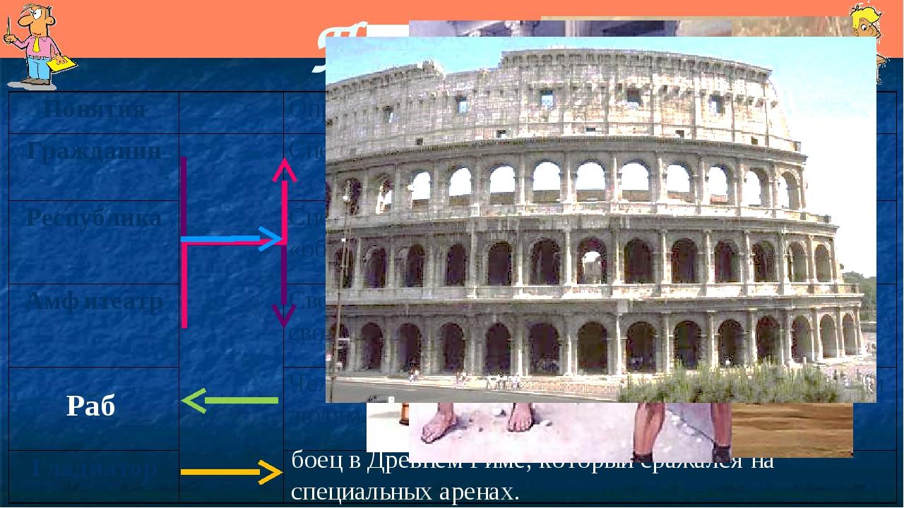 Проверяем Раб боец в Древнем Риме, который сражался на специальных аренах. По...