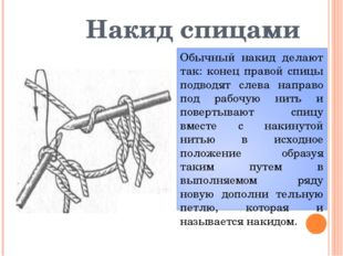 Накид спицами Обычный накид делают так: конец правой спицы подводят слева на