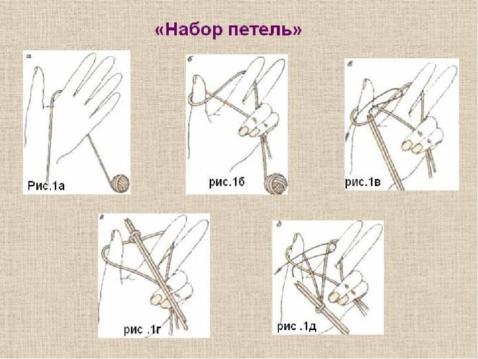 Урок технологии в 6 классе вязание крючком