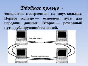 Двойное кольцо -  топология, построенная на двухкольцах. Первое кольцо— о