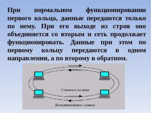 При нормальном функционировании первого кольца, данные передаются только по н
