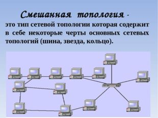 Смешанная топология -  это тип сетевой топологии которая содержит в себе нек