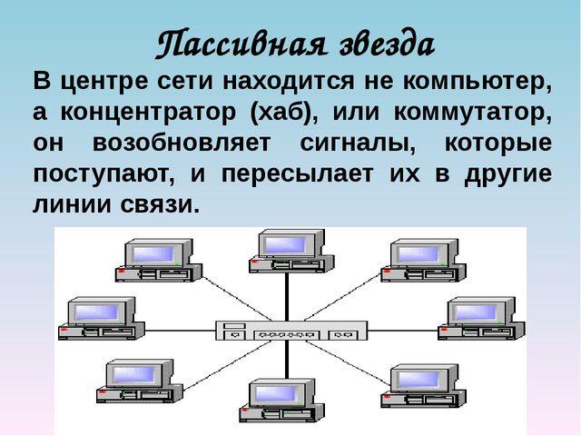 Пассивная звезда В центре сети находится не компьютер, а концентратор (хаб),...
