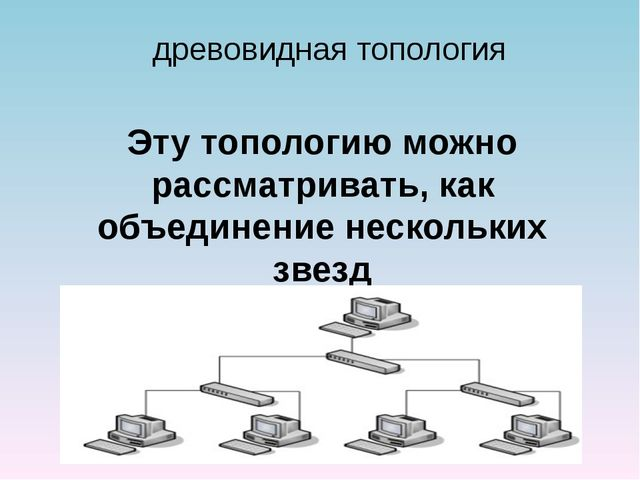 древовидная топология Эту топологию можно рассматривать, как объединение неск...