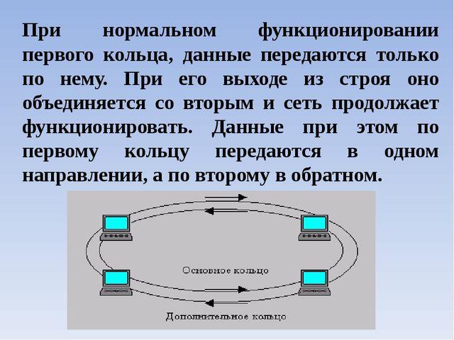 При нормальном функционировании первого кольца, данные передаются только по н...