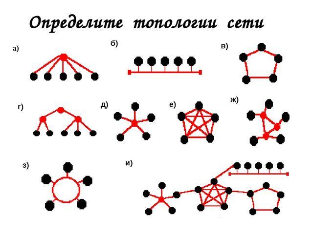 а) б) в) г) д) е) ж) з) и) Определите топологии сети